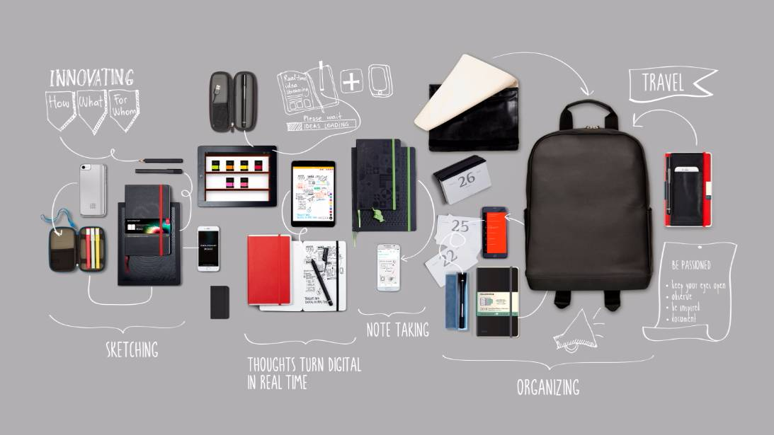 Moleskine Open Innovation Program | WiiN